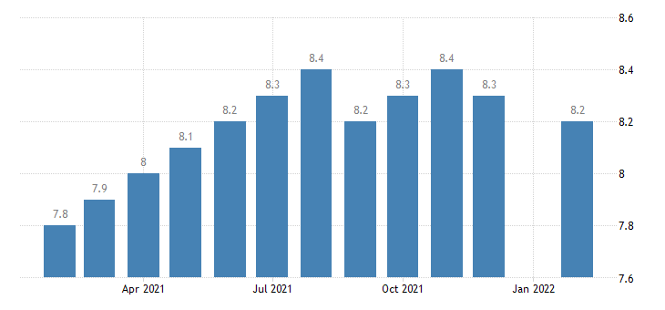 united states manufacturing employment in duluth mn wi msa thous of persons m nsa fed data
