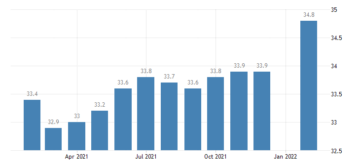 united states manufacturing employment in durham nc msa thous of persons m nsa fed data