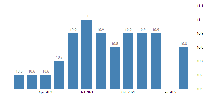 united states manufacturing employment in eau claire wi msa thous of persons m nsa fed data
