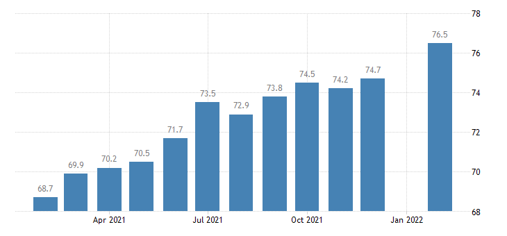 united states manufacturing employment in elkhart goshen in msa thous of persons m nsa fed data