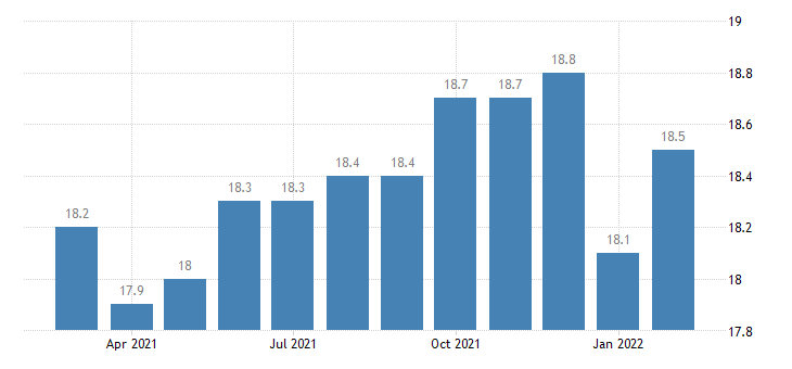 united states manufacturing employment in erie pa msa thous of persons m nsa fed data