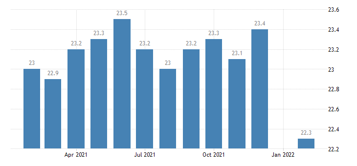 united states manufacturing employment in evansville in ky msa thous of persons m nsa fed data