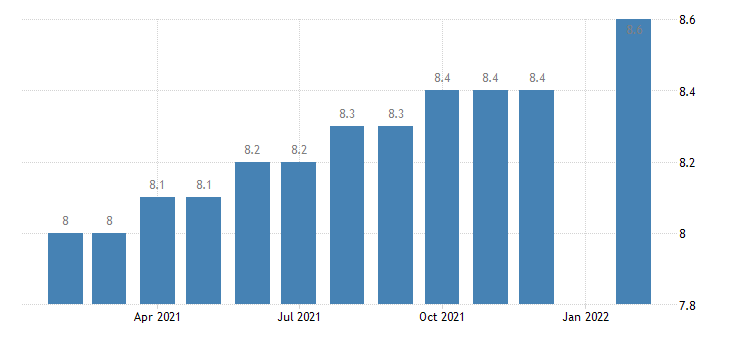 united states manufacturing employment in fayetteville nc msa thous of persons m nsa fed data