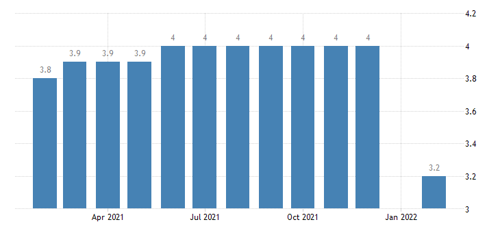 united states manufacturing employment in flagstaff az msa thous of persons m nsa fed data