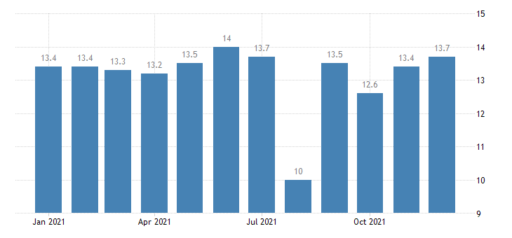 united states manufacturing employment in flint mi msa thous of persons m nsa fed data