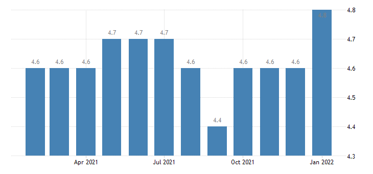 united states manufacturing employment in gainesville fl msa thous of persons m nsa fed data