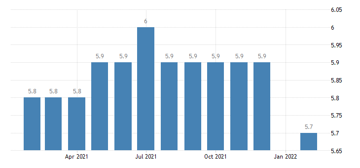 united states manufacturing employment in glens falls ny msa thous of persons m nsa fed data
