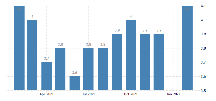 united states manufacturing employment in grand forks nd mn msa thous of persons m nsa fed data