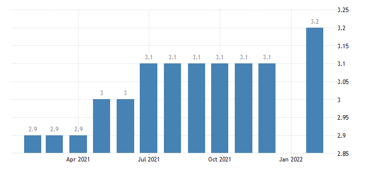 united states manufacturing employment in grand junction co msa thous of persons m nsa fed data