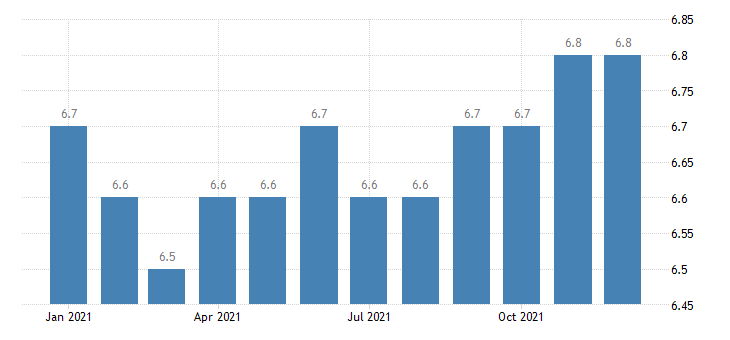 united states manufacturing employment in greenville nc msa thous of persons m nsa fed data