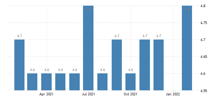 united states manufacturing employment in hattiesburg ms msa thous of persons m nsa fed data
