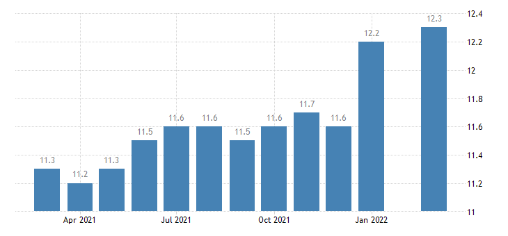 united states manufacturing employment in hawaii thous of persons m nsa fed data