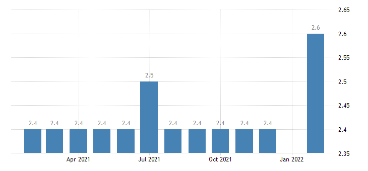 united states manufacturing employment in ithaca ny msa thous of persons m nsa fed data