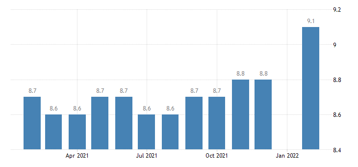 united states manufacturing employment in jackson mi msa thous of persons m nsa fed data