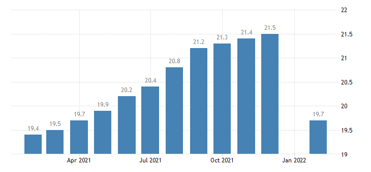 united states manufacturing employment in jackson ms msa thous of persons m nsa fed data