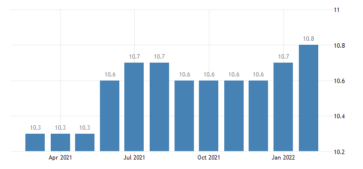 united states manufacturing employment in janesville wi msa thous of persons m nsa fed data