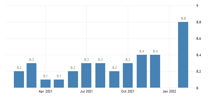 united states manufacturing employment in johnson city tn msa thous of persons m nsa fed data