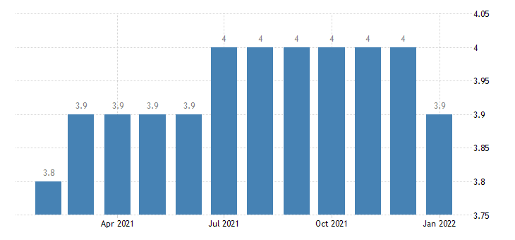 united states manufacturing employment in johnstown pa msa thous of persons m nsa fed data