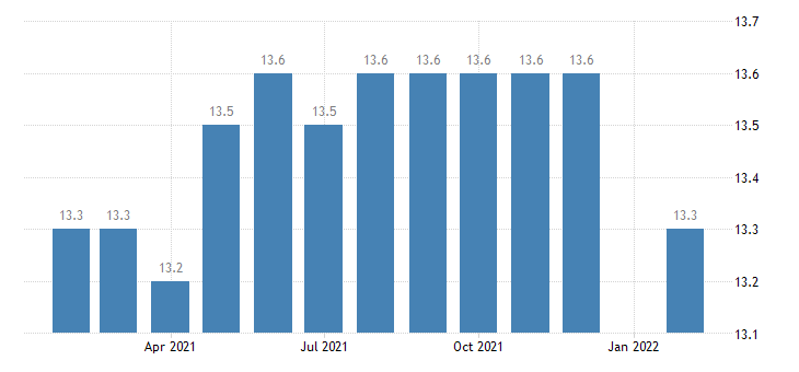 united states manufacturing employment in joplin mo msa thous of persons m nsa fed data