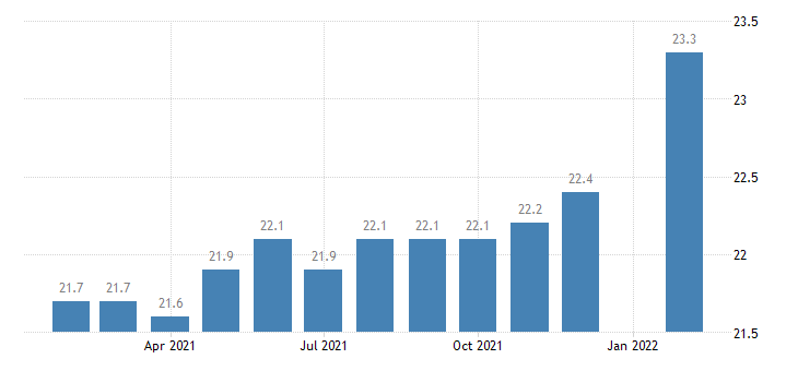united states manufacturing employment in kalamazoo portage mi msa thous of persons m nsa fed data