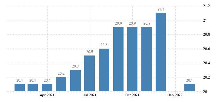 united states manufacturing employment in kingsport bristol bristol tn va msa thous of persons m nsa fed data