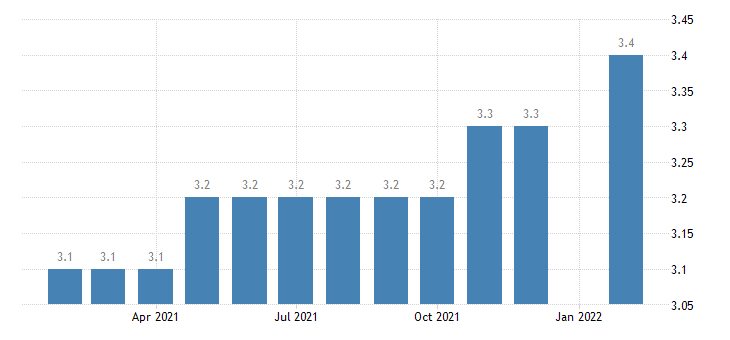 united states manufacturing employment in kingston ny msa thous of persons m nsa fed data