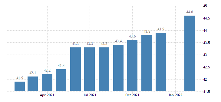 united states manufacturing employment in knoxville tn msa thous of persons m nsa fed data
