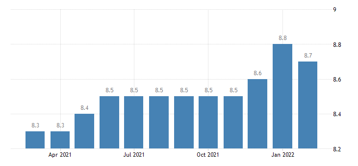 united states manufacturing employment in la crosse wi mn msa thous of persons m nsa fed data