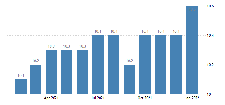 united states manufacturing employment in lake charles la msa thous of persons m nsa fed data