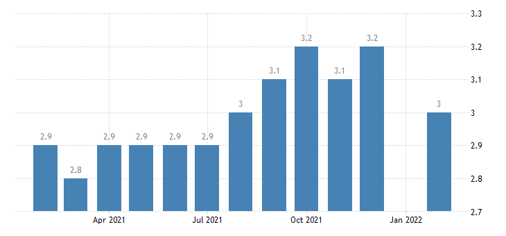 united states manufacturing employment in las cruces nm msa thous of persons m nsa fed data