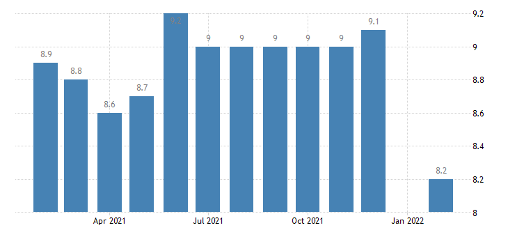 united states manufacturing employment in lima oh msa thous of persons m nsa fed data