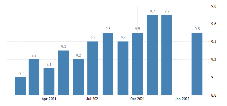 united states manufacturing employment in longview tx msa thous of persons m nsa fed data