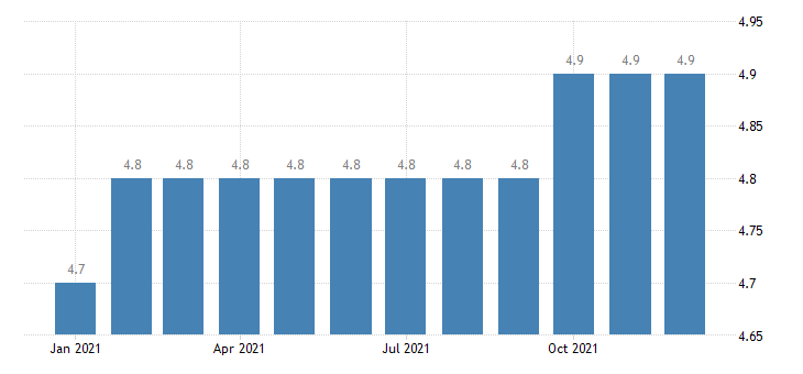 united states manufacturing employment in lubbock tx msa thous of persons m nsa fed data