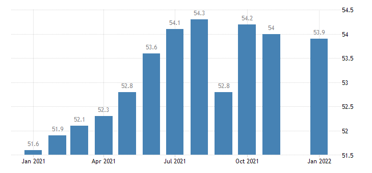 united states manufacturing employment in maine thous of persons m nsa fed data