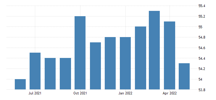 united states manufacturing employment in maine thous of persons m sa fed data