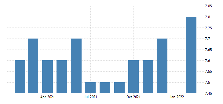 united states manufacturing employment in manchester nh necta thous of persons m nsa fed data