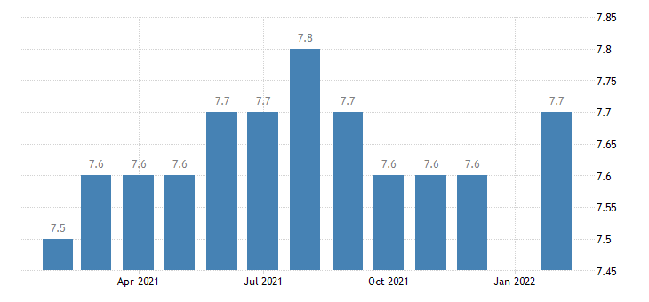 united states manufacturing employment in medford or msa thous of persons m nsa fed data