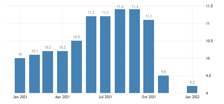 united states manufacturing employment in merced ca msa thous of persons m nsa fed data