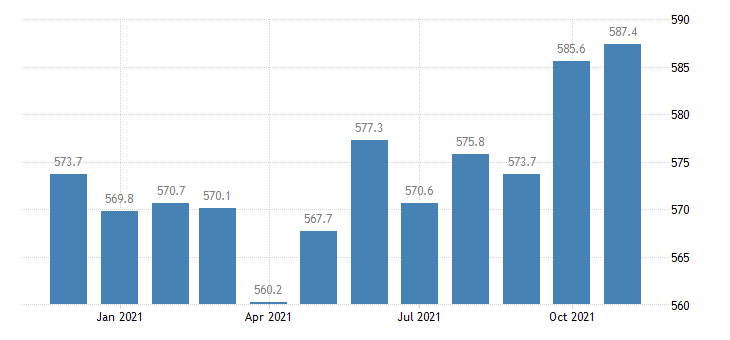 united states manufacturing employment in michigan thous of persons m nsa fed data
