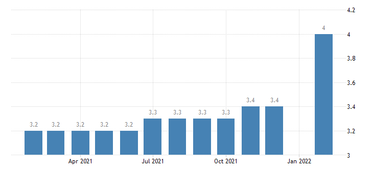 united states manufacturing employment in midland tx msa thous of persons m nsa fed data