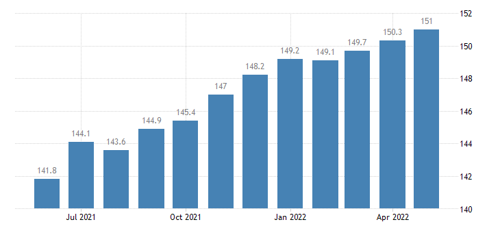 united states manufacturing employment in mississippi thous of persons m sa fed data