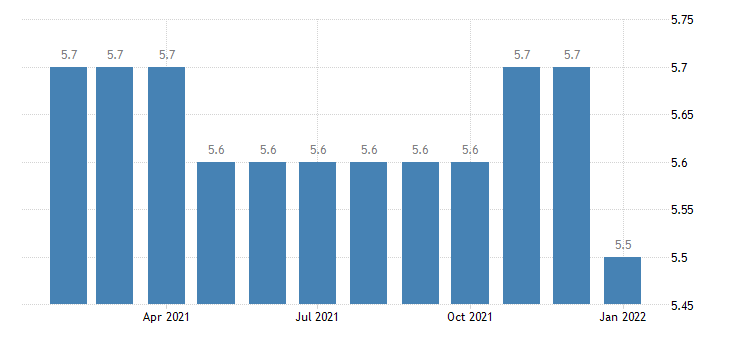 united states manufacturing employment in monroe la msa thous of persons m nsa fed data