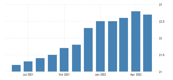 united states manufacturing employment in montana thous of persons m sa fed data
