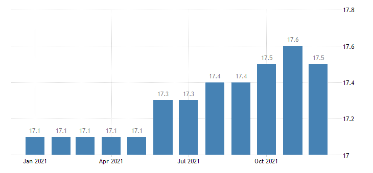 united states manufacturing employment in montgomery al msa thous of persons m nsa fed data