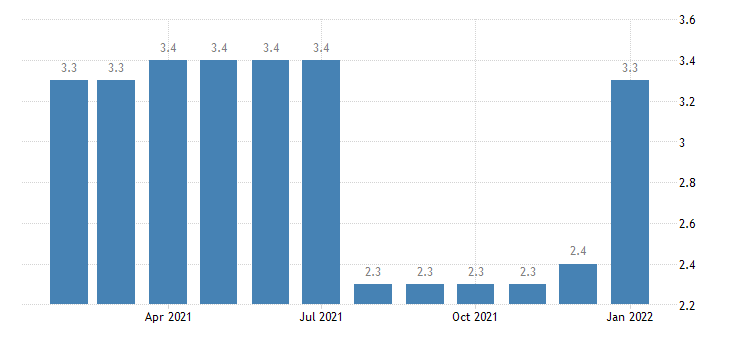 united states manufacturing employment in morgantown wv msa thous of persons m nsa fed data