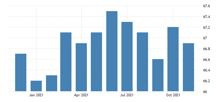 united states manufacturing employment in new hampshire thous of persons m nsa fed data