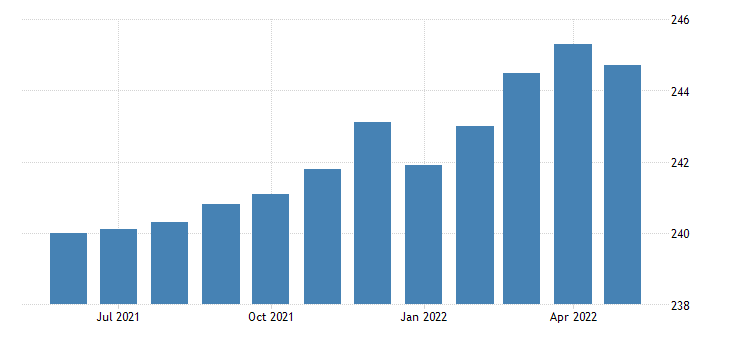 united states manufacturing employment in new jersey thous of persons m sa fed data