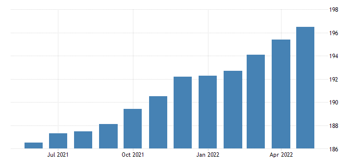 united states manufacturing employment in oregon thous of persons m sa fed data