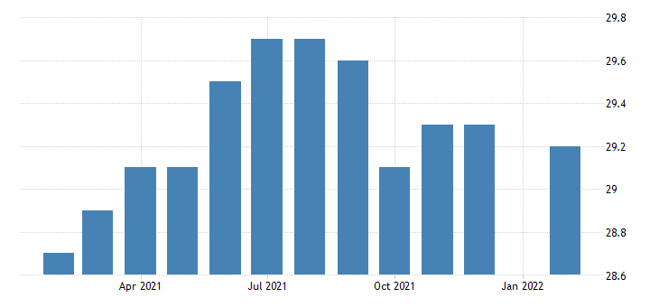 united states manufacturing employment in springfield ma ct necta thous of persons m nsa fed data