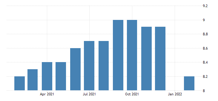 united states manufacturing employment in yakima wa msa thous of persons m nsa fed data